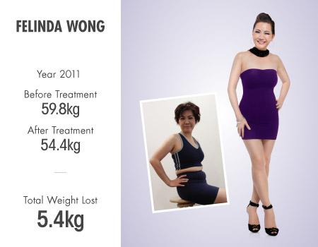 Felinda Wong