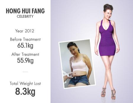 Hong Hui Fang