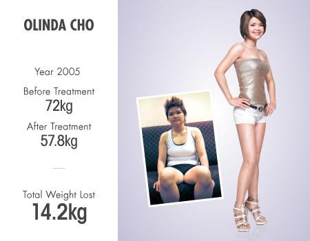 Olinda Cho